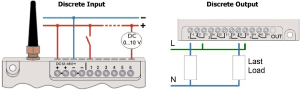 Celluar Relay Wiring for Discrete Inputs and Outputs