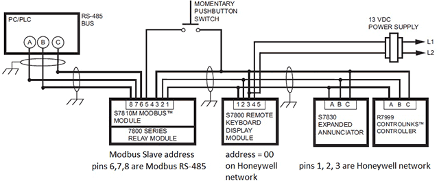 honeywell 7800 flame safety controller fails to execute modbus rh blog lesman com modbus rtu wiring diagram DB9 Modbus RS485 Wiring-Diagram