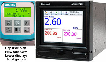 Siemens SITRANS FM Magmeter Display and Honeywell eZTrend QXe paperless recorder