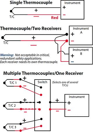 industrial thermocouple wiring diagram 320x453?w=240 wiring industrial thermocouples basic tips and suggestions thermocouple wiring diagram at n-0.co