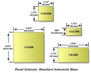 What are DIN size panel cut-outs? | Dan's Tips