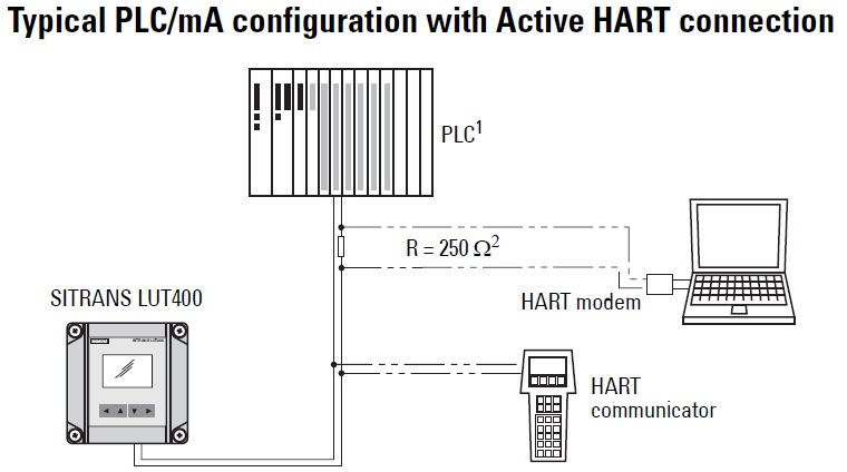 active sourcing ao hart wiring diagram on hart download wirning diagrams  at creativeand.co