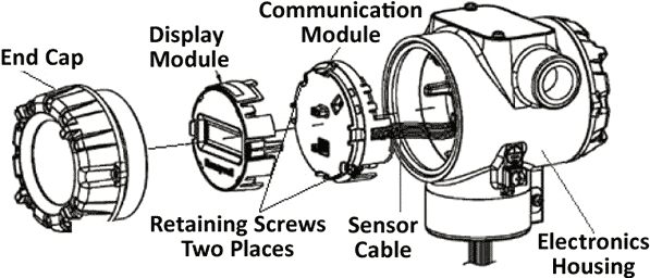 Diagram of Honeywell SmartLine transmitter modular system