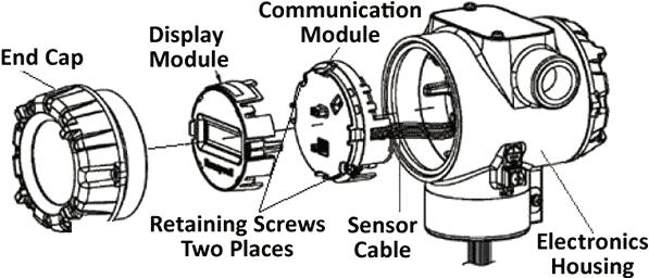Honeywell smart transmitter design makes communication