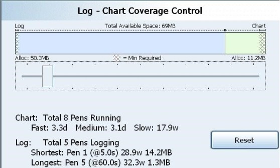 Log- Chart Coverage Control 2