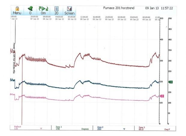Trendview Post 6