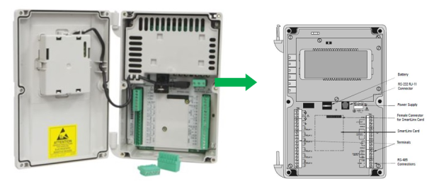Multi HydroMeter HMI Installation.png