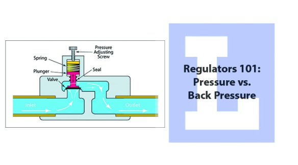 Regulators 101: Pressure vs  Back Pressure | Lesman Tech Tips